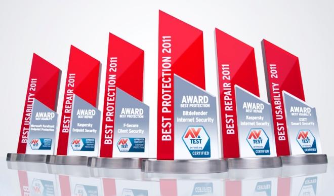 AV-TEST_AWARD_2011_Overview_s